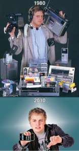 Technology-1980-vs.-2010